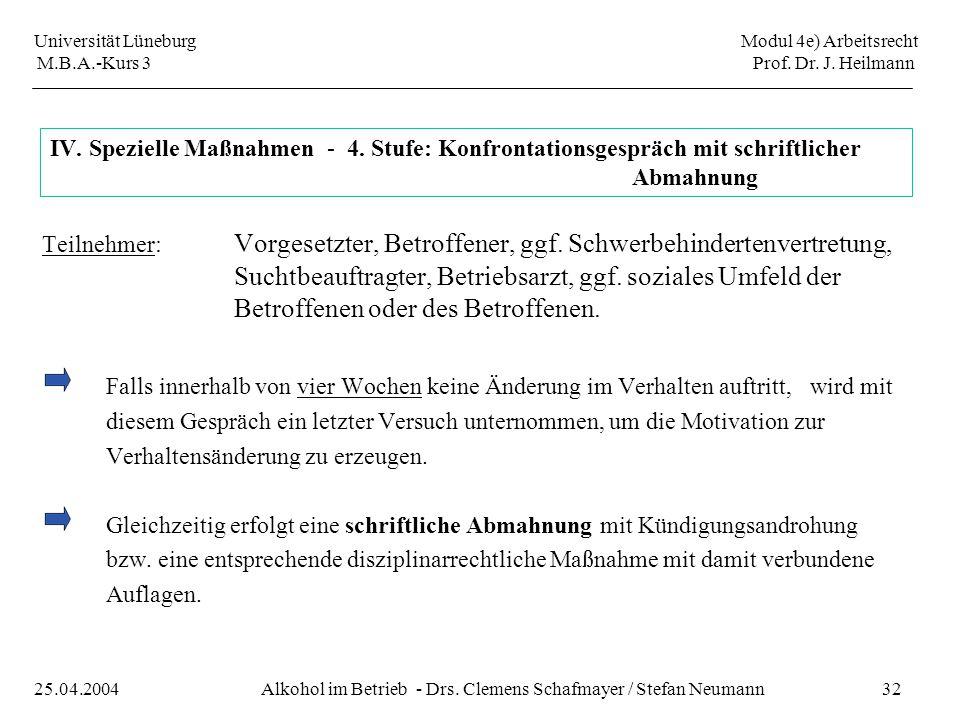 Universität Lüneburg Modul 4e) Arbeitsrecht M.B.A.-Kurs 3 Prof. Dr. J. Heilmann 32Alkohol im Betrieb - Drs. Clemens Schafmayer / Stefan Neumann25.04.2