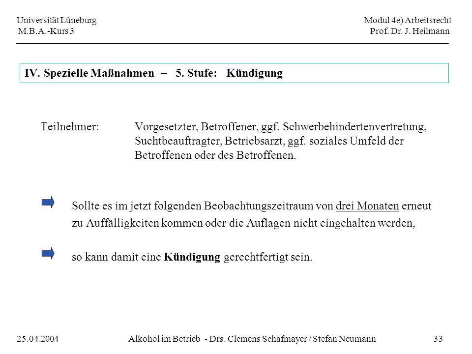 Universität Lüneburg Modul 4e) Arbeitsrecht M.B.A.-Kurs 3 Prof. Dr. J. Heilmann 33Alkohol im Betrieb - Drs. Clemens Schafmayer / Stefan Neumann25.04.2