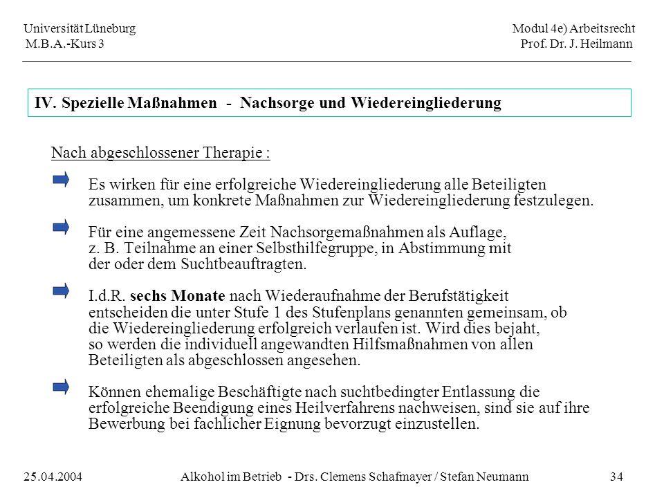 Universität Lüneburg Modul 4e) Arbeitsrecht M.B.A.-Kurs 3 Prof. Dr. J. Heilmann 34Alkohol im Betrieb - Drs. Clemens Schafmayer / Stefan Neumann25.04.2