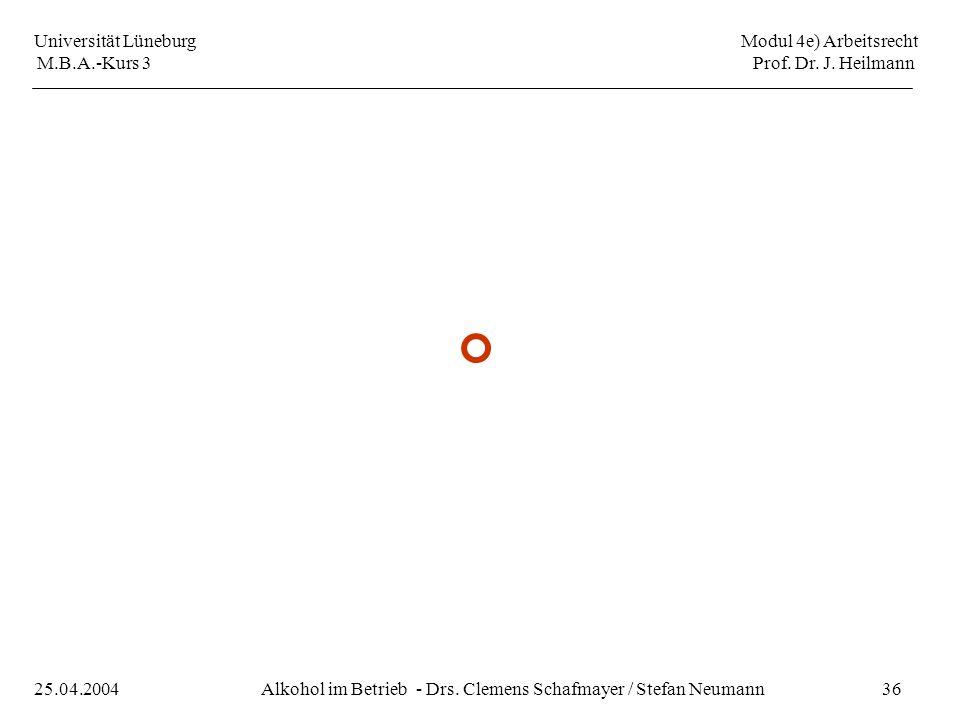 Universität Lüneburg Modul 4e) Arbeitsrecht M.B.A.-Kurs 3 Prof. Dr. J. Heilmann 36Alkohol im Betrieb - Drs. Clemens Schafmayer / Stefan Neumann25.04.2