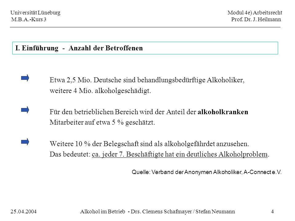 Universität Lüneburg Modul 4e) Arbeitsrecht M.B.A.-Kurs 3 Prof. Dr. J. Heilmann 4Alkohol im Betrieb - Drs. Clemens Schafmayer / Stefan Neumann25.04.20