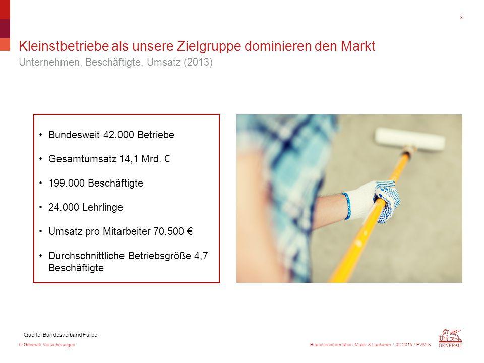 © Generali Versicherungen Kleinstbetriebe als unsere Zielgruppe dominieren den Markt Unternehmen, Beschäftigte, Umsatz (2013) 3 Brancheninformation Ma
