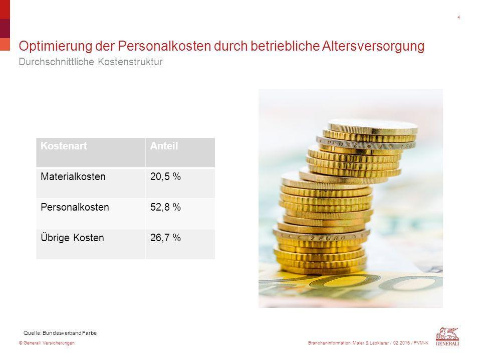 © Generali Versicherungen Optimierung der Personalkosten durch betriebliche Altersversorgung Durchschnittliche Kostenstruktur 4 Brancheninformation Ma