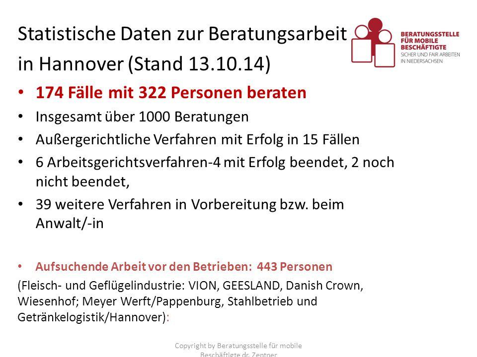 Statistische Daten zur Beratungsarbeit in Hannover (Stand 13.10.14) 174 Fälle mit 322 Personen beraten Insgesamt über 1000 Beratungen Außergerichtlich