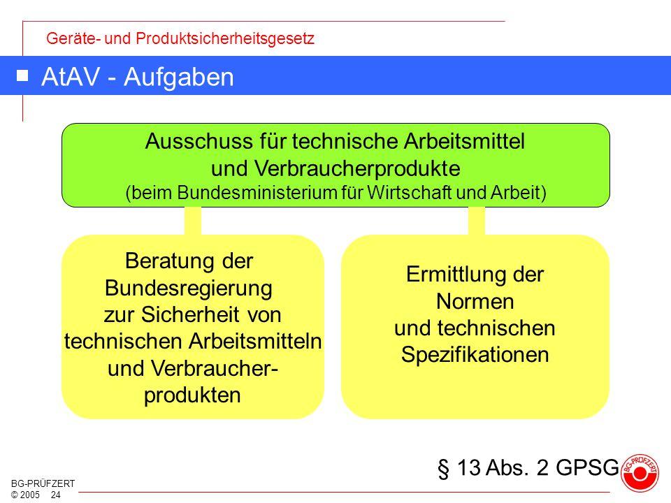Geräte- und Produktsicherheitsgesetz BG-PRÜFZERT © 2005 24 AtAV - Aufgaben § 13 Abs. 2 GPSG Ausschuss für technische Arbeitsmittel und Verbraucherprod
