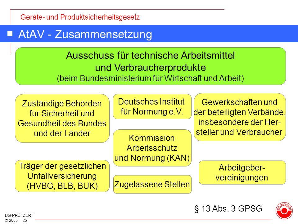 Geräte- und Produktsicherheitsgesetz BG-PRÜFZERT © 2005 25 AtAV - Zusammensetzung § 13 Abs. 3 GPSG Ausschuss für technische Arbeitsmittel und Verbrauc