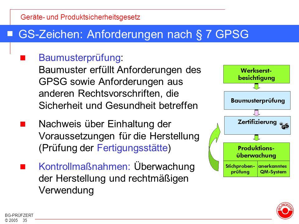 Geräte- und Produktsicherheitsgesetz BG-PRÜFZERT © 2005 35 GS-Zeichen: Anforderungen nach § 7 GPSG Baumusterprüfung: Baumuster erfüllt Anforderungen d