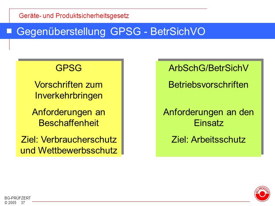 Geräte- und Produktsicherheitsgesetz BG-PRÜFZERT © 2005 37 Gegenüberstellung GPSG - BetrSichVO GPSG Vorschriften zum Inverkehrbringen Anforderungen an