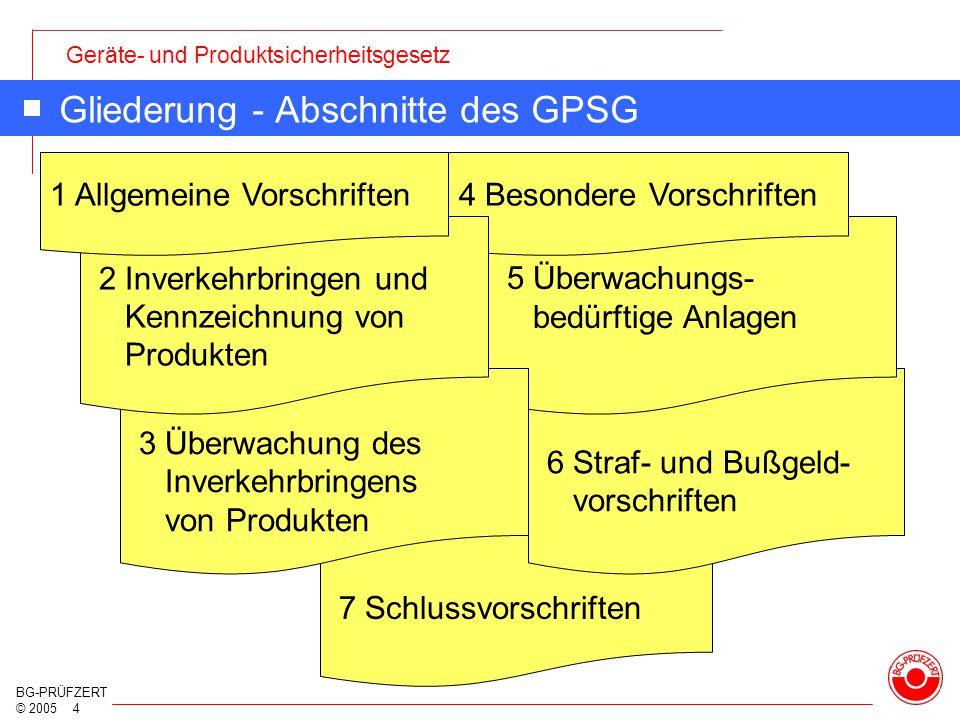 Geräte- und Produktsicherheitsgesetz BG-PRÜFZERT © 2005 4 7 Schlussvorschriften 6 Straf- und Bußgeld- vorschriften 5 Überwachungs- bedürftige Anlagen
