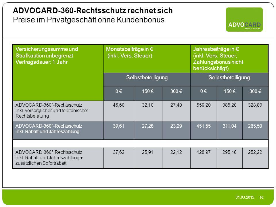 31.03.2015 16 ADVOCARD-360-Rechtsschutz rechnet sich Preise im Privatgeschäft ohne Kundenbonus Versicherungssumme und Strafkaution unbegrenzt Vertrags