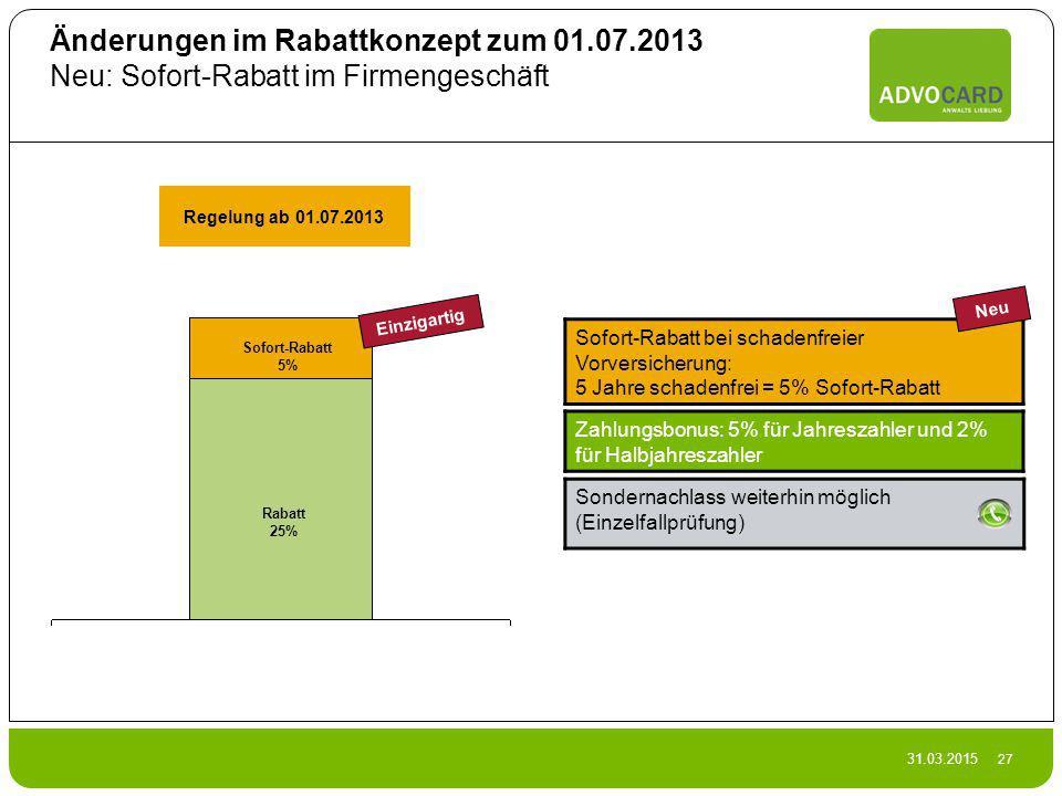 31.03.2015 27 Änderungen im Rabattkonzept zum 01.07.2013 Neu: Sofort-Rabatt im Firmengeschäft Zahlungsbonus: 5% für Jahreszahler und 2% für Halbjahres
