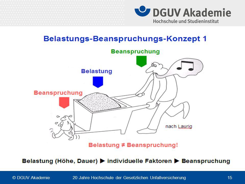 © DGUV Akademie 20 Jahre Hochschule der Gesetzlichen Unfallversicherung 15