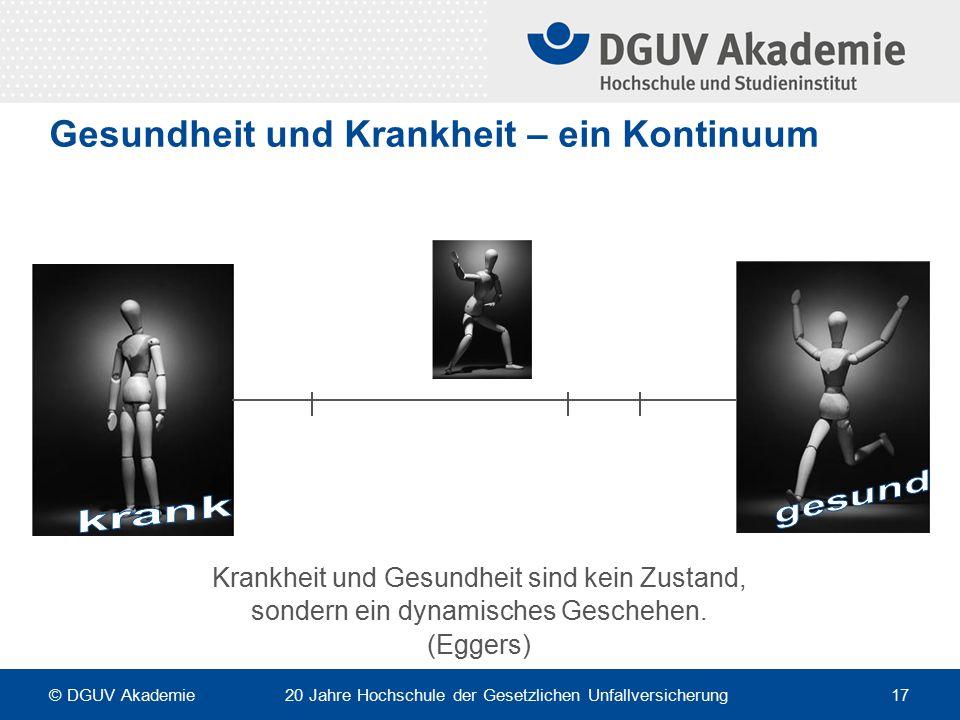 Gesundheit und Krankheit – ein Kontinuum Krankheit und Gesundheit sind kein Zustand, sondern ein dynamisches Geschehen. (Eggers) © DGUV Akademie 20 Ja