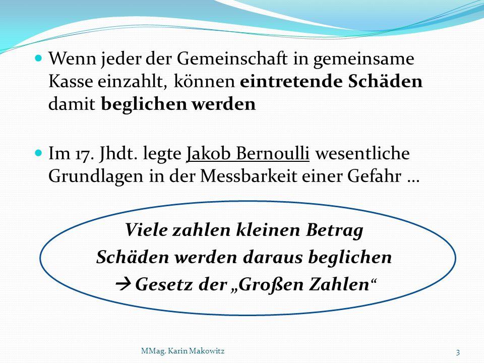 MMag. Karin Makowitz14 39,9 % - Leben 25,7 % - Schaden 18,1% - KfZ