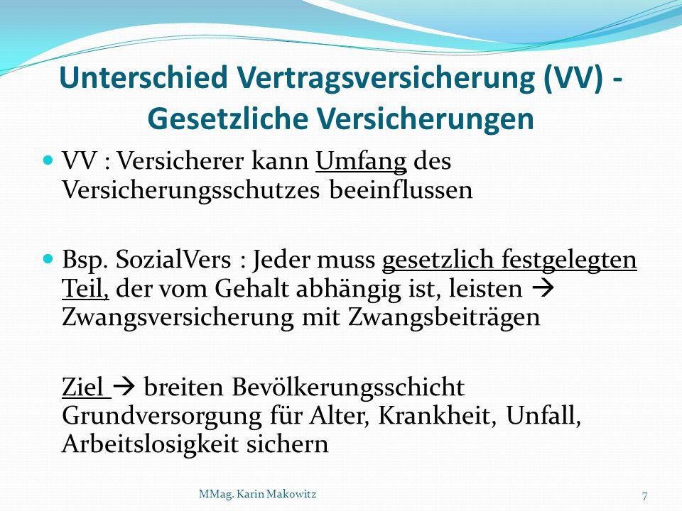 Unterschied Vertragsversicherung (VV) - Gesetzliche Versicherungen VV : Versicherer kann Umfang des Versicherungsschutzes beeinflussen Bsp. SozialVers
