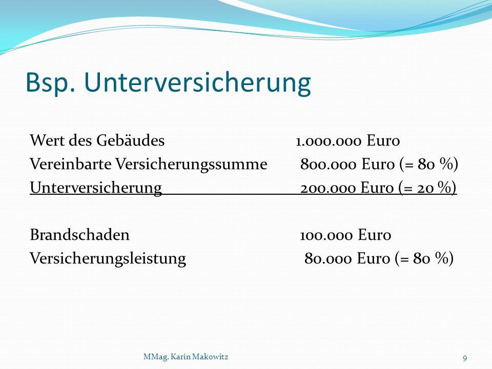 Bsp. Unterversicherung Wert des Gebäudes 1.000.000 Euro Vereinbarte Versicherungssumme 800.000 Euro (= 80 %) Unterversicherung 200.000 Euro (= 20 %) B