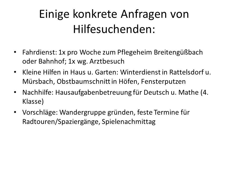 Einige konkrete Anfragen von Hilfesuchenden: Fahrdienst: 1x pro Woche zum Pflegeheim Breitengüßbach oder Bahnhof; 1x wg. Arztbesuch Kleine Hilfen in H