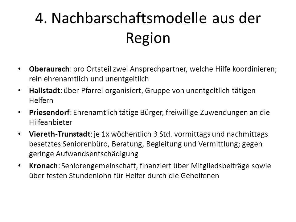 4. Nachbarschaftsmodelle aus der Region Oberaurach: pro Ortsteil zwei Ansprechpartner, welche Hilfe koordinieren; rein ehrenamtlich und unentgeltlich