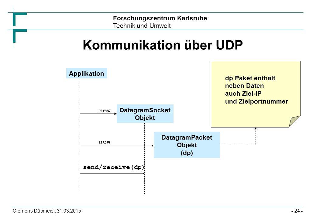 Forschungszentrum Karlsruhe Technik und Umwelt Clemens Düpmeier, 31.03.2015- 24 - Kommunikation über UDP Applikation DatagramSocket Objekt DatagramPacket Objekt (dp) new send/receive(dp) dp Paket enthält neben Daten auch Ziel-IP und Zielportnummer