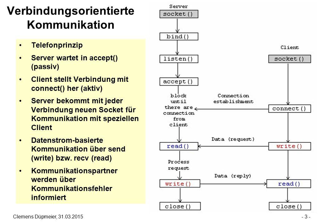 Forschungszentrum Karlsruhe Technik und Umwelt Clemens Düpmeier, 31.03.2015- 14 - InetAddress Klasse InetAddress static IntetAddress getByName() // erzeuge Adressobjekt static InetAddress getLocalHost() // erzeuge Adressobjekt … Byte[] getAddress() … String getHostName() // gebe mir Hostname String getHostAddress() // gebe mir Adresse …