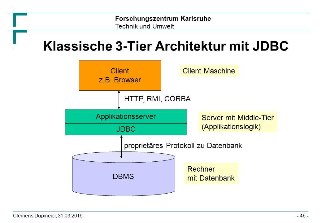 Forschungszentrum Karlsruhe Technik und Umwelt Clemens Düpmeier, 31.03.2015- 46 - Klassische 3-Tier Architektur mit JDBC Applikationsserver JDBC DBMS Client Maschine Rechner mit Datenbank proprietäres Protokoll zu Datenbank Client z.B.