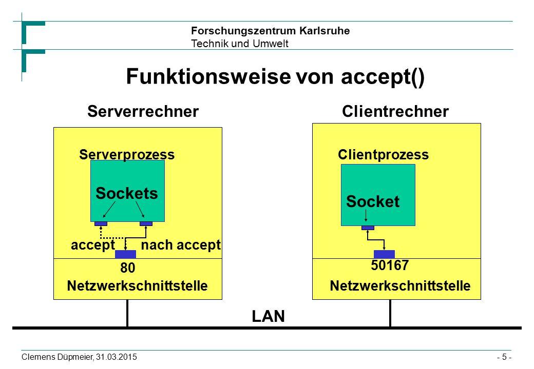 Forschungszentrum Karlsruhe Technik und Umwelt Clemens Düpmeier, 31.03.2015- 16 - InetSocketAddress Klasse InetSocketAddress (extends SocketAddress) InetSocketAddress(String hostname, int port) InetSocketAddress(InetAddress address, int port) … InetAddress getAddress()// Hostteil als InetAdress getHostName(): String // gebe mir Hostname getPort(): String// gebe mir Portnummer …