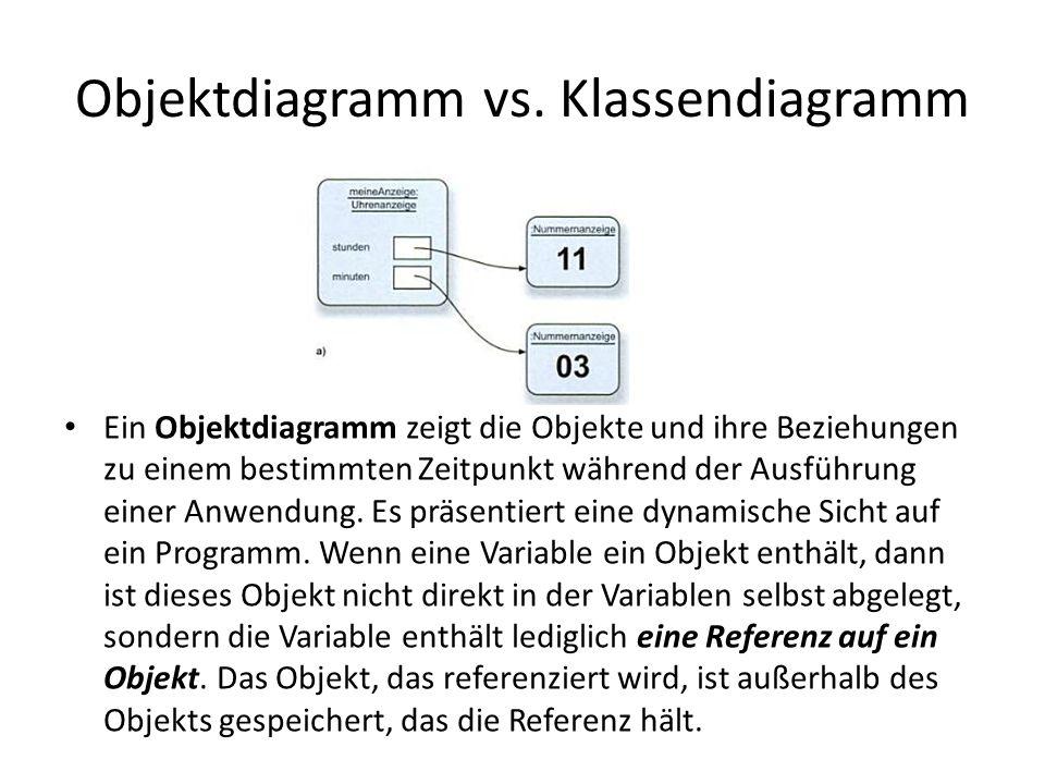 Objektdiagramm vs. Klassendiagramm Ein Objektdiagramm zeigt die Objekte und ihre Beziehungen zu einem bestimmten Zeitpunkt während der Ausführung eine