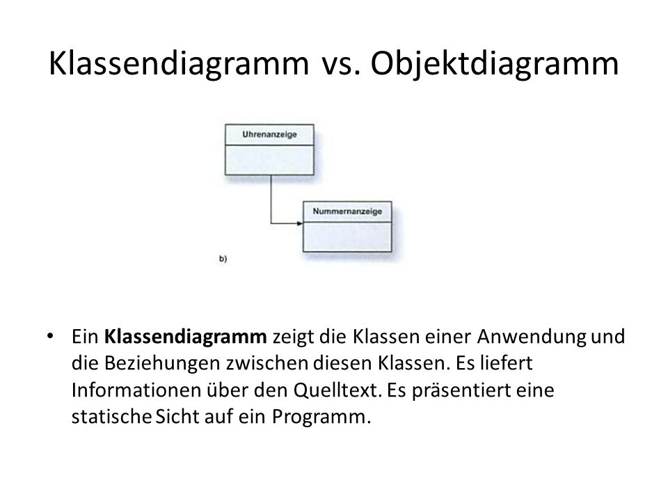 Klassendiagramm vs. Objektdiagramm Ein Klassendiagramm zeigt die Klassen einer Anwendung und die Beziehungen zwischen diesen Klassen. Es liefert Infor