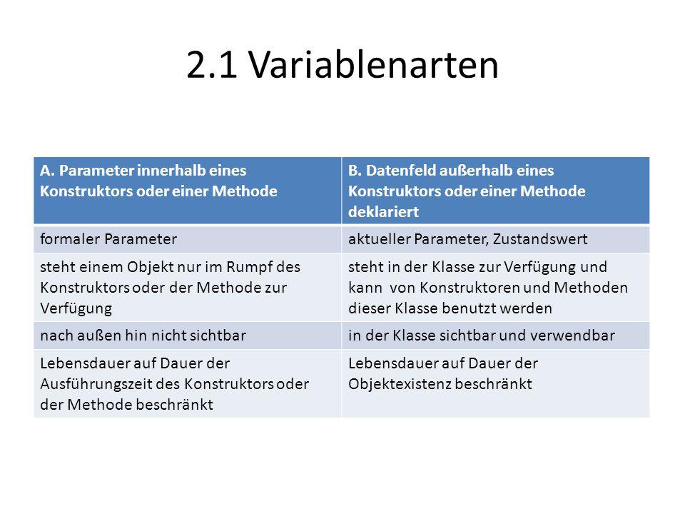 2.1 Variablenarten A. Parameter innerhalb eines Konstruktors oder einer Methode B. Datenfeld außerhalb eines Konstruktors oder einer Methode deklarier