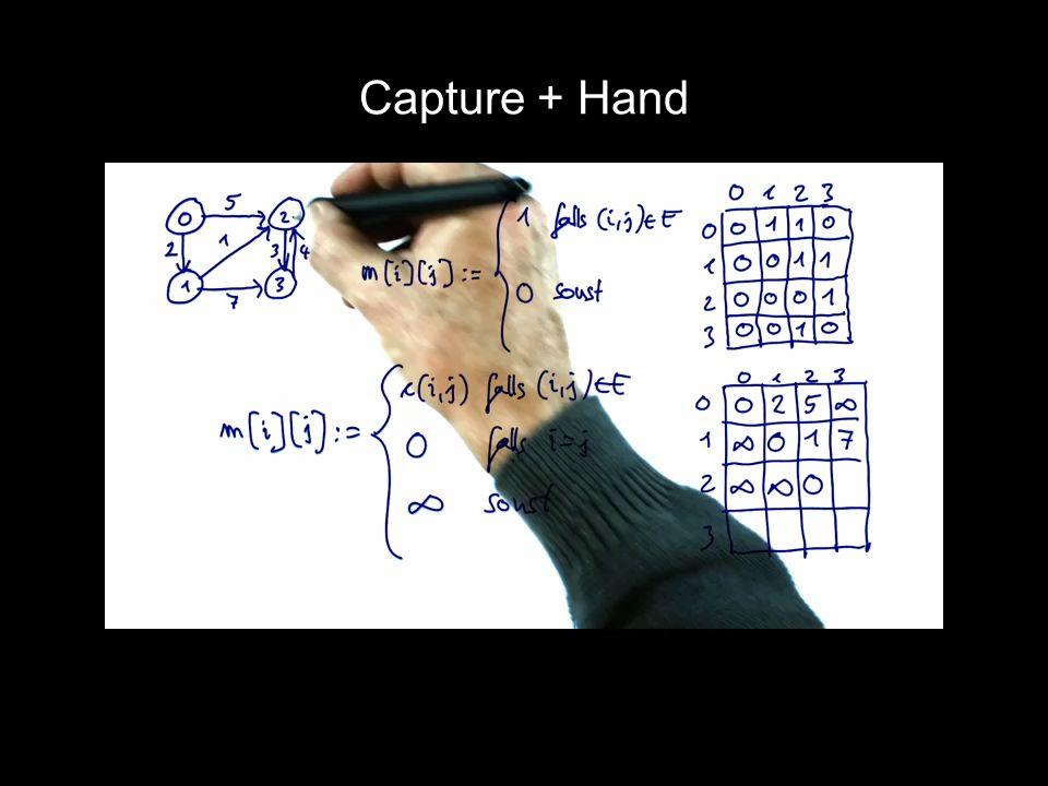 Capture + overlay Capture + Hand