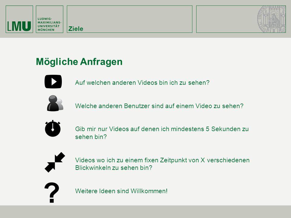 Ziele Mögliche Anfragen Auf welchen anderen Videos bin ich zu sehen? Welche anderen Benutzer sind auf einem Video zu sehen? Gib mir nur Videos auf den