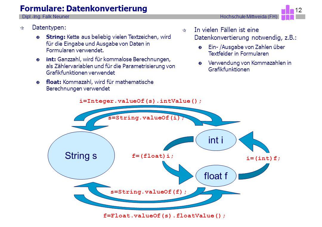 Hochschule Mittweida (FH)Dipl.-Ing. Falk Neuner 12 Formulare: Datenkonvertierung ¶ Datentypen:  String: Kette aus beliebig vielen Textzeichen, wird f