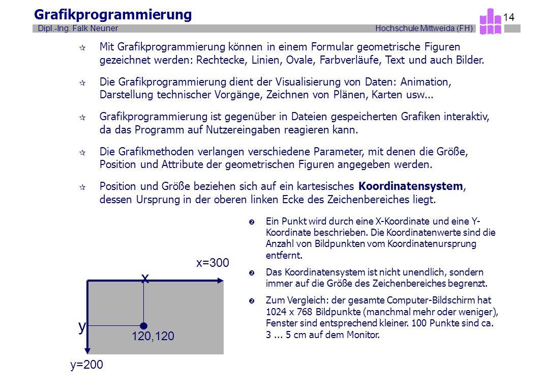Hochschule Mittweida (FH)Dipl.-Ing. Falk Neuner 14 Grafikprogrammierung ¶ Mit Grafikprogrammierung können in einem Formular geometrische Figuren gezei