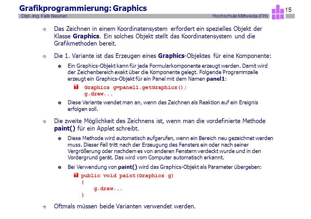 Hochschule Mittweida (FH)Dipl.-Ing. Falk Neuner 15 Grafikprogrammierung: Graphics ¶ Das Zeichnen in einem Koordinatensystem erfordert ein spezielles O