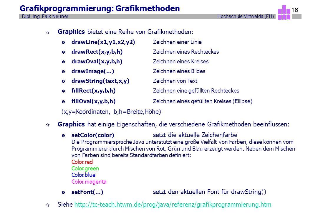 Hochschule Mittweida (FH)Dipl.-Ing. Falk Neuner 16 Grafikprogrammierung: Grafikmethoden ¶ Graphics bietet eine Reihe von Grafikmethoden:  drawLine(x1