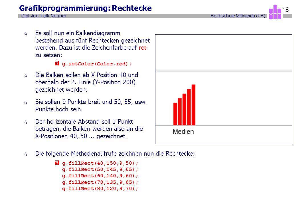 Hochschule Mittweida (FH)Dipl.-Ing. Falk Neuner 18 Grafikprogrammierung: Rechtecke  Die folgende Methodenaufrufe zeichnen nun die Rechtecke:  g.fill