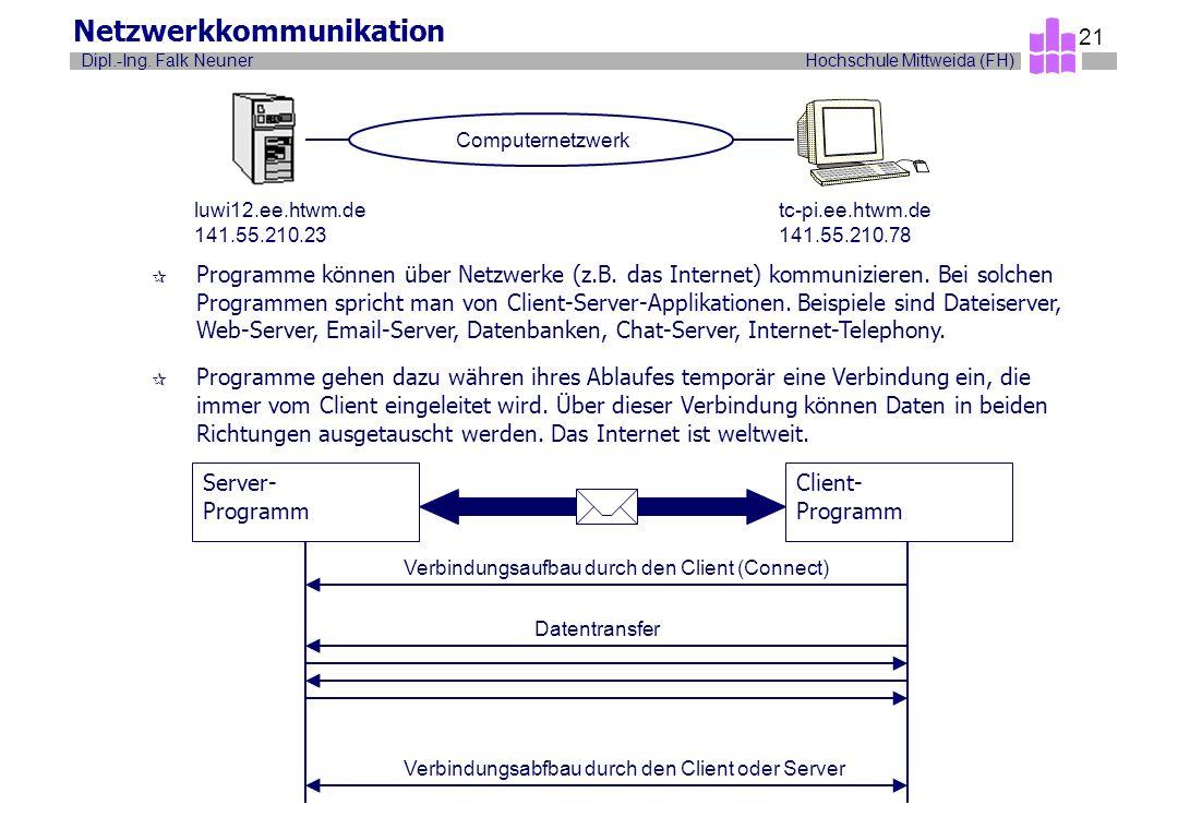 Hochschule Mittweida (FH)Dipl.-Ing. Falk Neuner 21 Netzwerkkommunikation Client- Programm luwi12.ee.htwm.de 141.55.210.23 tc-pi.ee.htwm.de 141.55.210.