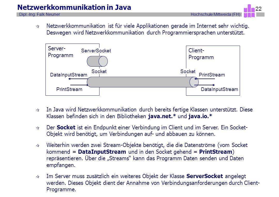 Hochschule Mittweida (FH)Dipl.-Ing. Falk Neuner 22 Netzwerkkommunikation in Java DataInputStream Client- Programm Server- Programm PrintStream Socket