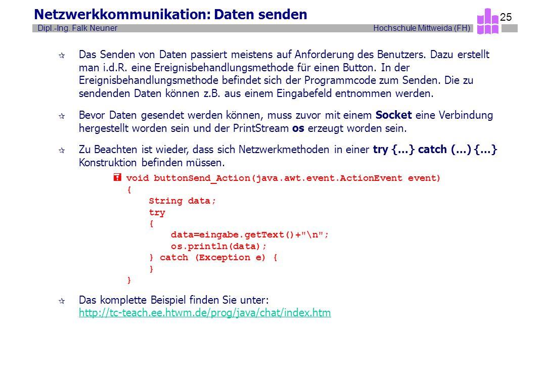 Hochschule Mittweida (FH)Dipl.-Ing. Falk Neuner 25 Netzwerkkommunikation: Daten senden ¶ Das Senden von Daten passiert meistens auf Anforderung des Be