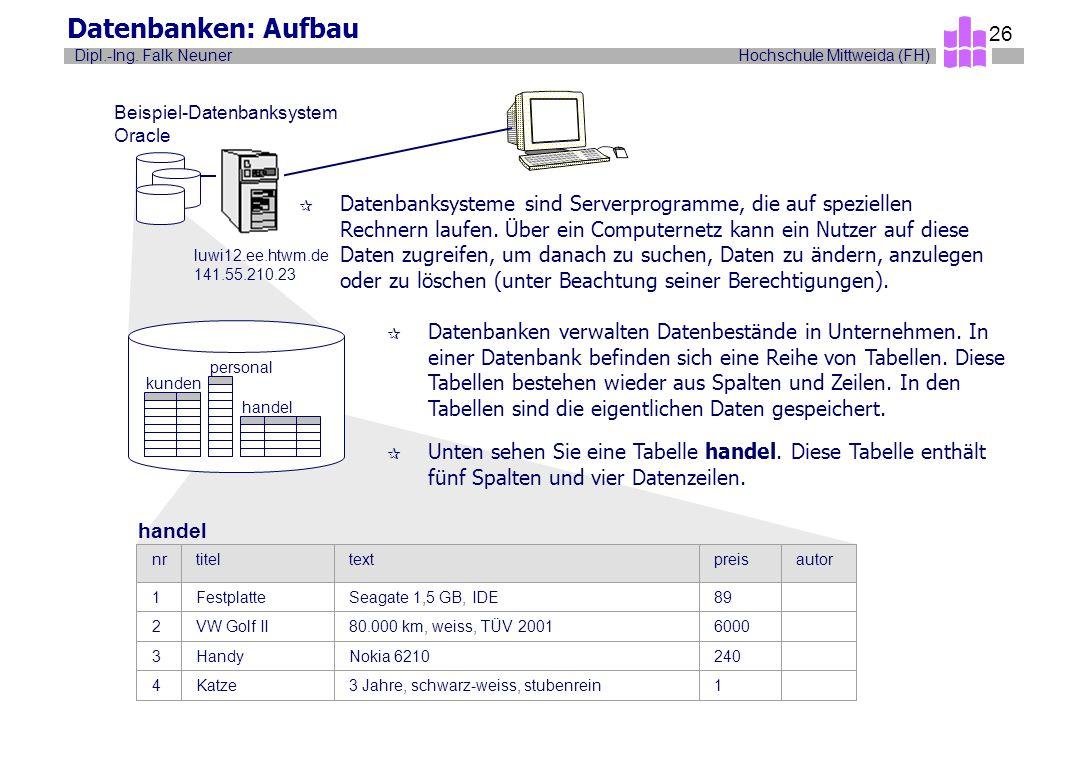 Hochschule Mittweida (FH)Dipl.-Ing. Falk Neuner 26 Datenbanken: Aufbau nrtiteltextpreisautor 1FestplatteSeagate 1,5 GB, IDE89 2VW Golf II80.000 km, we