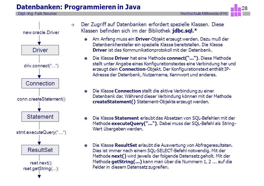 Hochschule Mittweida (FH)Dipl.-Ing. Falk Neuner 28 Datenbanken: Programmieren in Java ¶ Der Zugriff auf Datenbanken erfordert spezielle Klassen. Diese