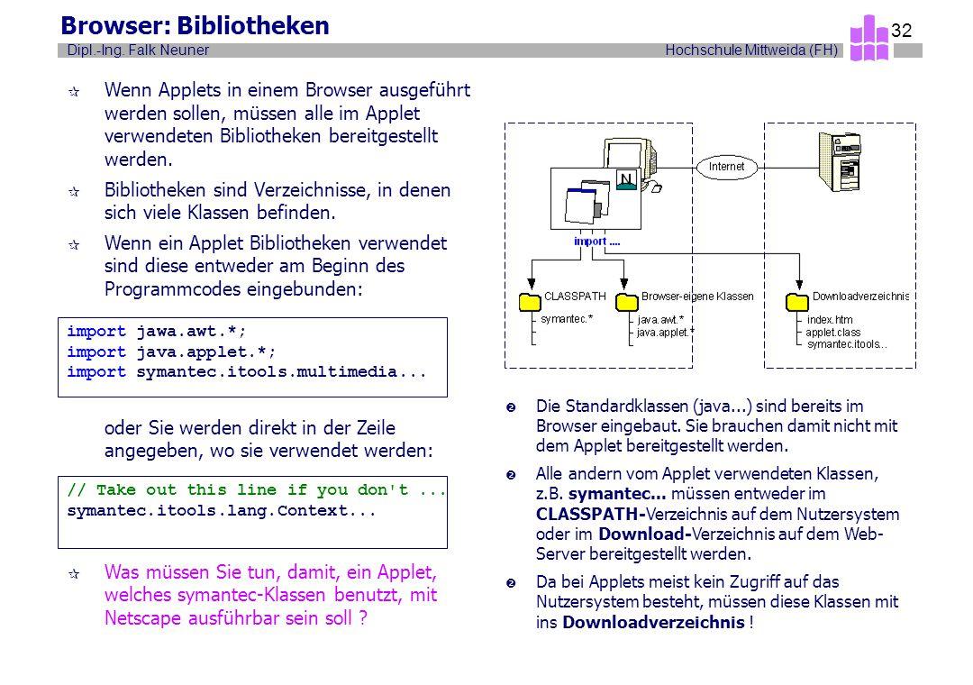 Hochschule Mittweida (FH)Dipl.-Ing. Falk Neuner 32 Browser: Bibliotheken ¶ Wenn Applets in einem Browser ausgeführt werden sollen, müssen alle im Appl