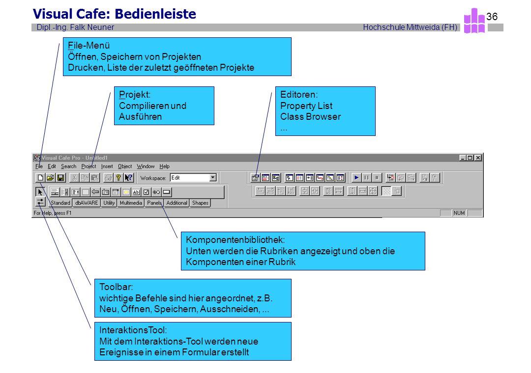 Hochschule Mittweida (FH)Dipl.-Ing. Falk Neuner 36 Visual Cafe: Bedienleiste Komponentenbibliothek: Unten werden die Rubriken angezeigt und oben die K