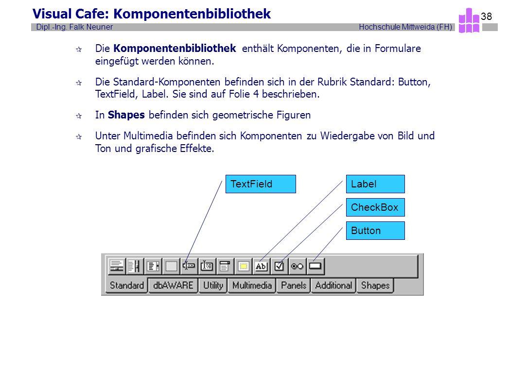Hochschule Mittweida (FH)Dipl.-Ing. Falk Neuner 38 Visual Cafe: Komponentenbibliothek ¶ Die Komponentenbibliothek enthält Komponenten, die in Formular