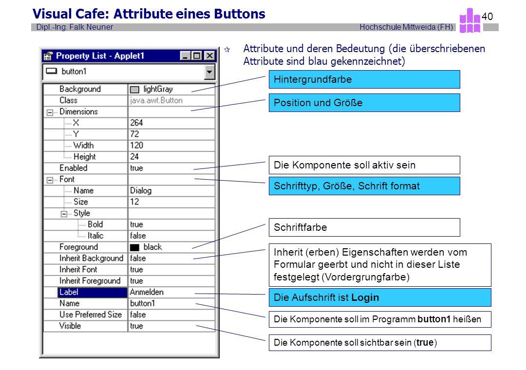 Hochschule Mittweida (FH)Dipl.-Ing. Falk Neuner 40 Visual Cafe: Attribute eines Buttons Position und Größe Die Komponente soll aktiv sein Schrifttyp,