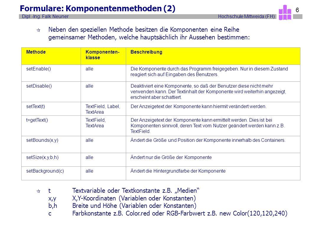 Hochschule Mittweida (FH)Dipl.-Ing. Falk Neuner 6 Formulare: Komponentenmethoden (2) ¶ Neben den speziellen Methode besitzen die Komponenten eine Reih