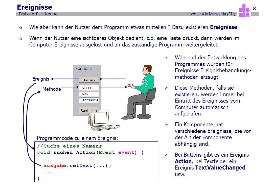 Hochschule Mittweida (FH)Dipl.-Ing. Falk Neuner 8 Ereignisse //Suche eines Namens void suchen_Action(Event event) {... ausgabe.setText(...);... } ¶ Wi