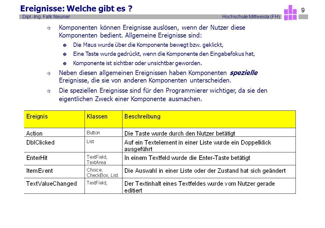 Hochschule Mittweida (FH)Dipl.-Ing.Falk Neuner 9 Ereignisse: Welche gibt es .