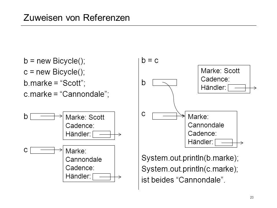 Zuweisen von Referenzen b = new Bicycle(); c = new Bicycle(); b.marke = Scott ; c.marke = Cannondale ; b c 20 Marke: Scott Cadence: Händler: Marke: Cannondale Cadence: Händler: b = c b c System.out.println(b.marke); System.out.println(c.marke); ist beides Cannondale .