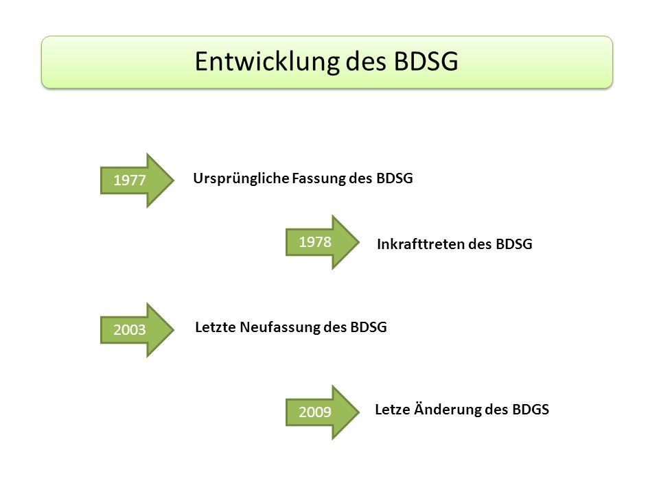 1977 Ursprüngliche Fassung des BDSG Inkrafttreten des BDSG Letzte Neufassung des BDSG Letze Änderung des BDGS Entwicklung des BDSG 1978 2003 2009